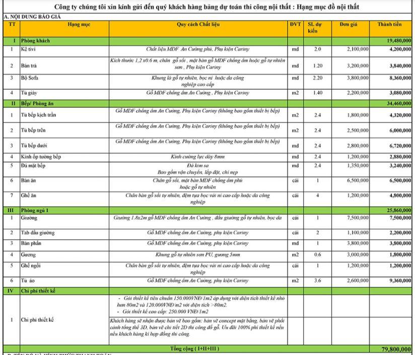thi công nội thất chung cư 1 phòng ngủ (50m2 – 55m2)