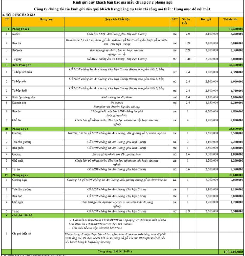 Đơn giá giá chi tiết thi công hoàn thiện nội thất chung cư 2 phòng ngủ (60m2 – 65m2)