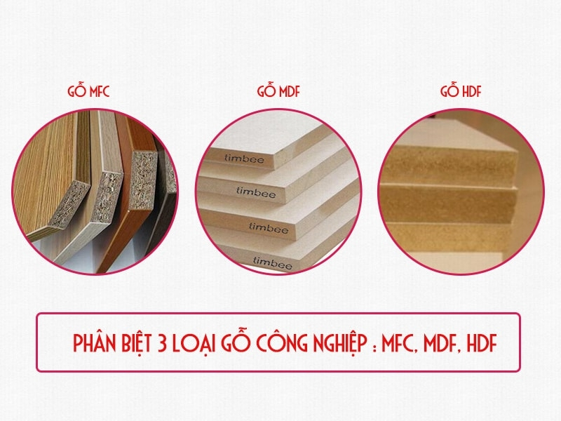 Các loại sàn gỗ công nghiệp