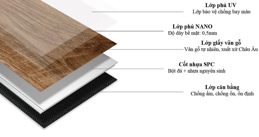 Cấu tạo sàn nhựa giả gỗ có hèm khóa