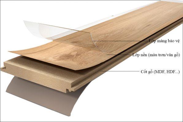 Độn bền của sản phẩm nội thất gỗ công nghiệp tại Vĩnh Phúc